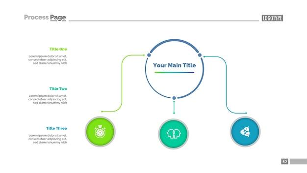 Diagrama de flujo con la plantilla de tres elementos