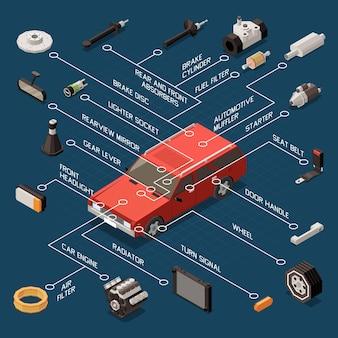 Diagrama de flujo de reparación de automóviles con filtro de combustible y motor de automóvil isométrico