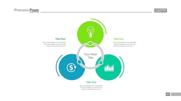Diagrama de ideas con plantilla de diapositivas de tres partes