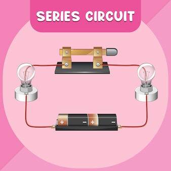 Diagrama infográfico del circuito en serie