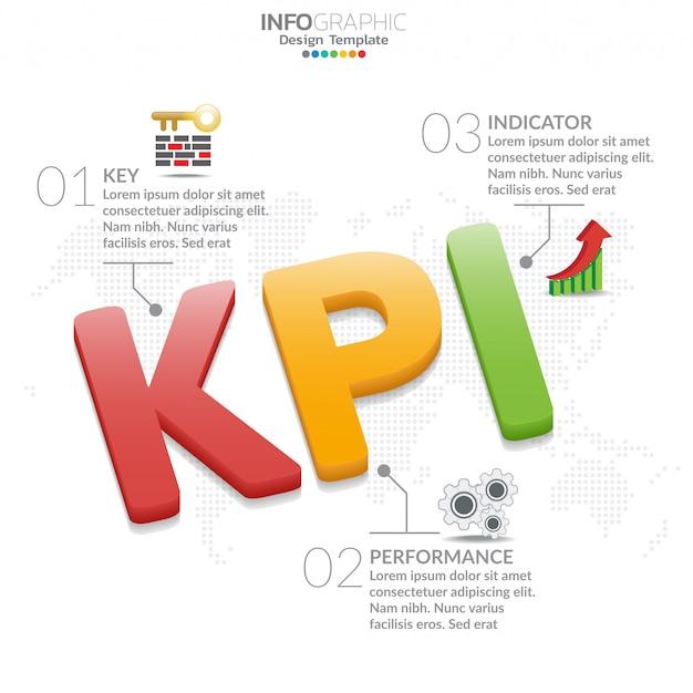 Diagrama infográfico con palabra kpi