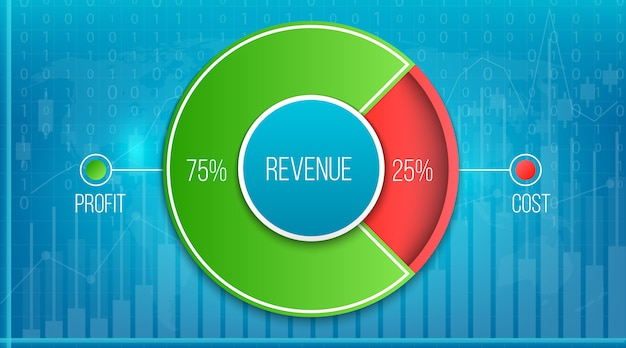 Diagrama de ingresos, ganancias, gastos infografía.