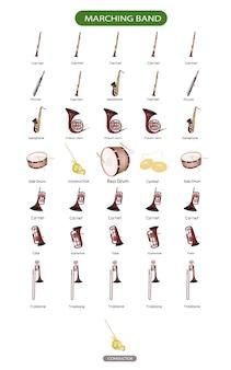 Diagrama del instrumento musical para la banda de marcha