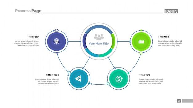 Diagrama de mindmap con plantilla de cuatro opciones