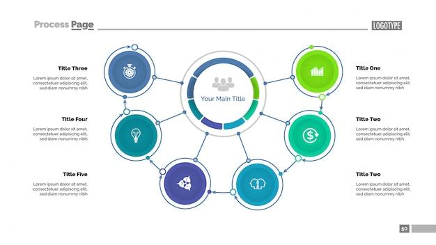 Diagrama de mindmap con seis plantillas de opciones