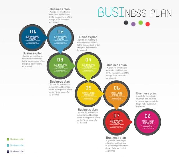 Diagrama de negocios y educación