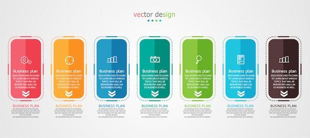 Diagrama de negocios utilizados en la presentación de la educación