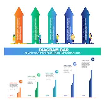 Diagrama o barra de gráficos para infografías de negocios