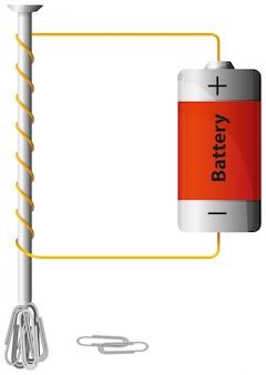 Diagrama que muestra cómo funciona la energía con la batería