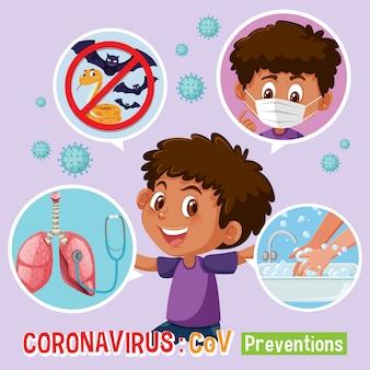 Diagrama que muestra coronavirus con síntomas y prevenciones