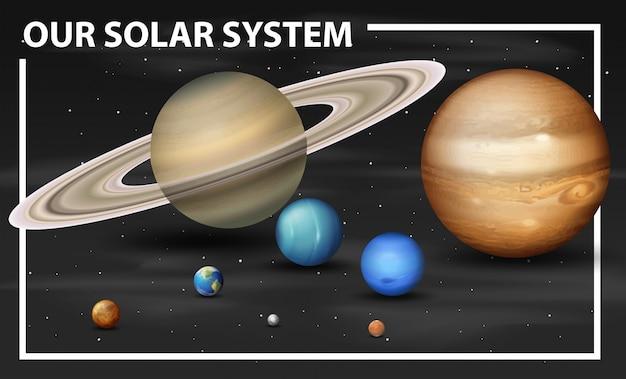 Un diagrama del sistema solar.