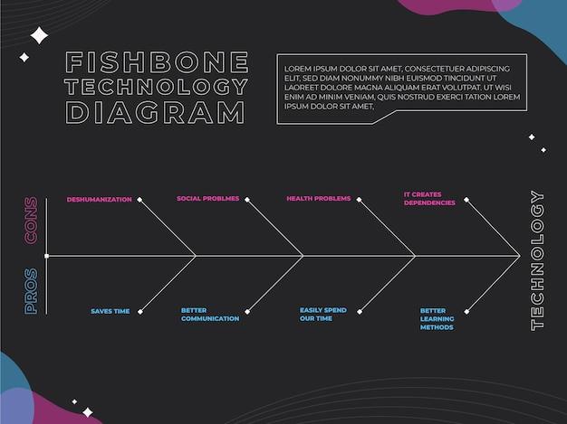 Diagrama de tecnología de espina de pez abstracto futurista