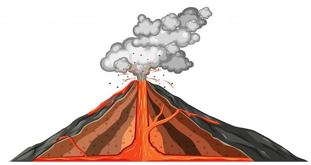Diagrama del volcán en erupción sobre fondo blanco.