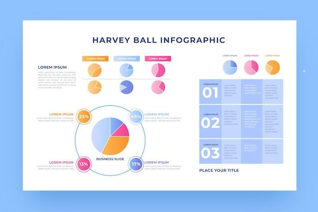 Diagramas de bola de gradiente harvey