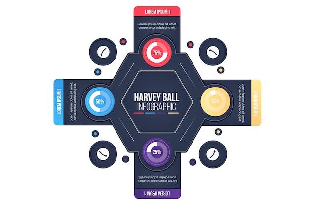 Diagramas de bola de harvey infografía en diseño plano