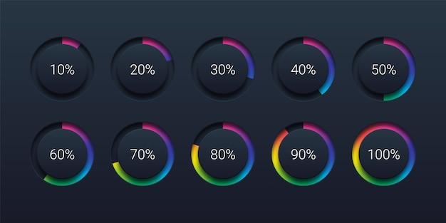 Diagramas circulares de porcentaje de carga