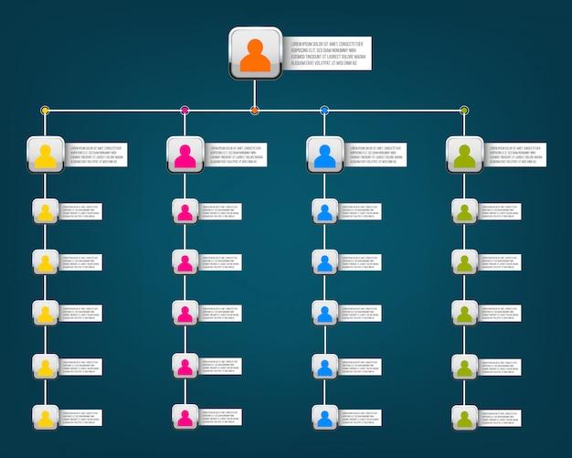 Diapositiva del organigrama corporativo