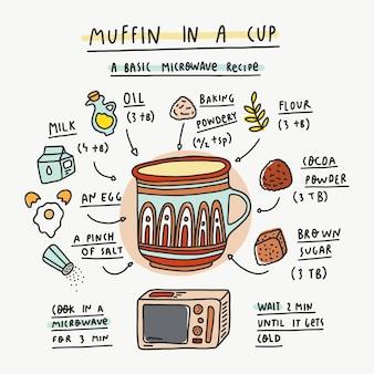 Dibujado a mano de deliciosa receta