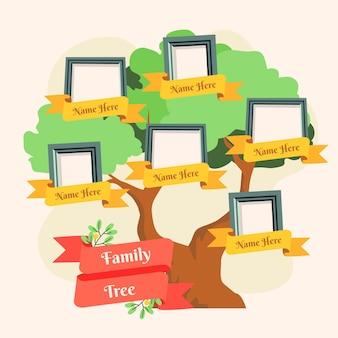 Dibujado a mano ilustración árbol genealógico