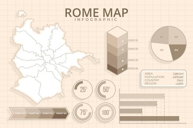 Dibujado a mano ilustración roma mapa infografía