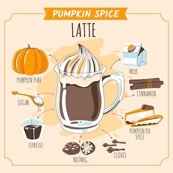 Dibujado a mano receta de café con leche especia de calabaza