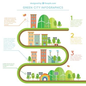 Dibujados a mano de la ciudad eco tour infografía