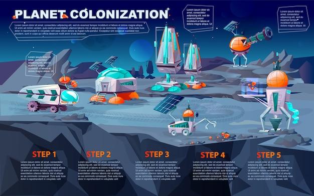 Dibujos animados de colonización de planeta espacial