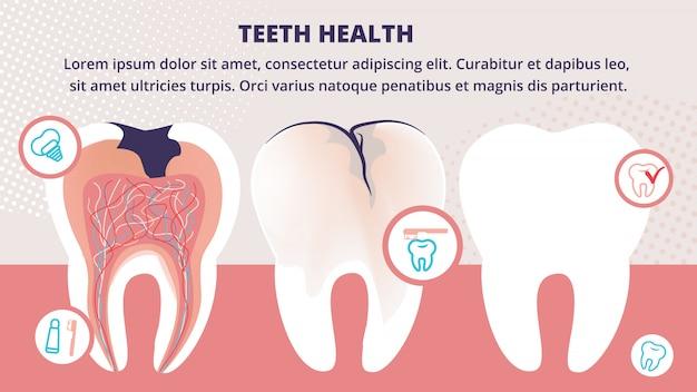Los dientes sanos y no saludables se colocan en pancarta cruda