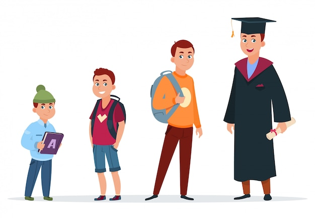 Diferentes edades de estudiante. colegial de primaria, alumno de secundaria y estudiante graduado. etapa de crecimiento en la educación infantil. conjunto