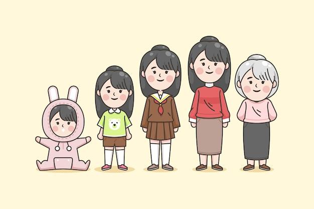 Diferentes edades de la mujer japonesa.