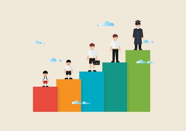 Diferentes edades de niño estudiante. de pie en el gráfico de barras. ilustración vectorial