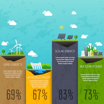 Diferentes tipos de generación de electricidad. paisaje y concepto de edificios de fábrica industrial. infografía