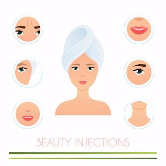 Diferentes tipos de inyecciones de belleza.