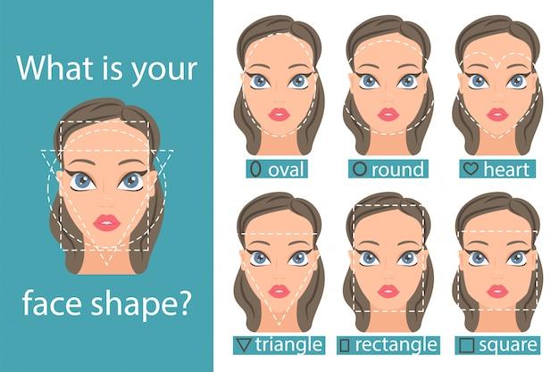 Diferentes tipos de personas de rostro, formas de rostro femenino.