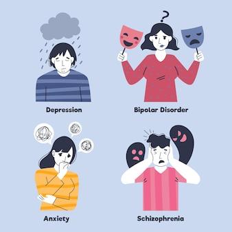 Diferentes trastornos mentales