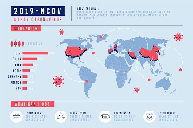 Difusión mundial de coronavirus ilustrada