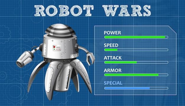 Diseño avanzado de robot con panel de funciones