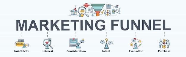 Diseño de banner de embudo de marketing digital