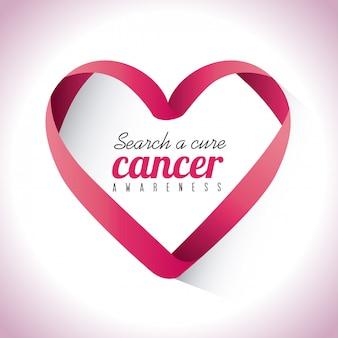 Diseño de cáncer de mama.