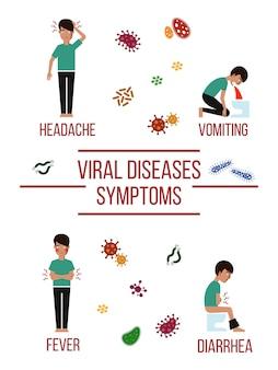 Diseño de cartel de síntomas de enfermedades virales
