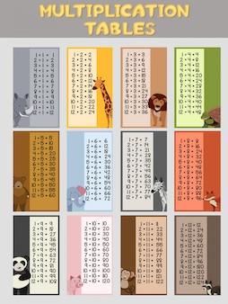 Diseño de carteles para tablas de multiplicar