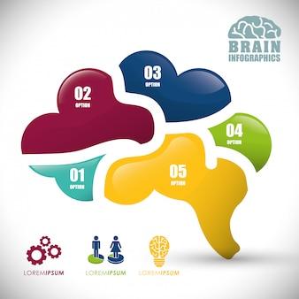 Diseño del cerebro humano.