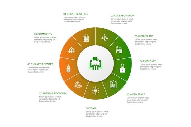 Diseño de círculo de 10 pasos de infografía de coworking. oficina creativa, colaboración, lugar de trabajo, economía compartida iconos simples