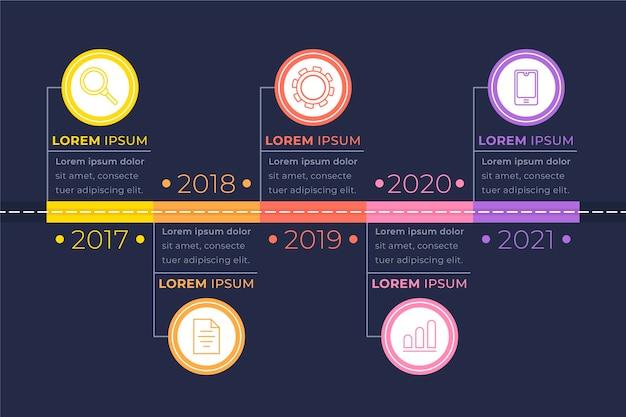 Diseño de colección de infografía de línea de tiempo