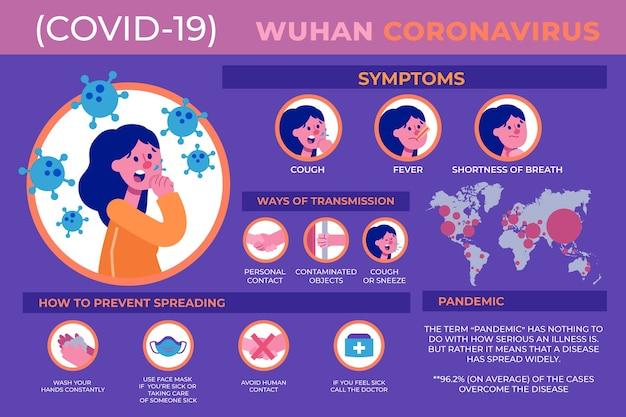 Diseño de colección de infografías de coronavirus