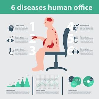 Diseño de concepto de idea de síndrome de oficina