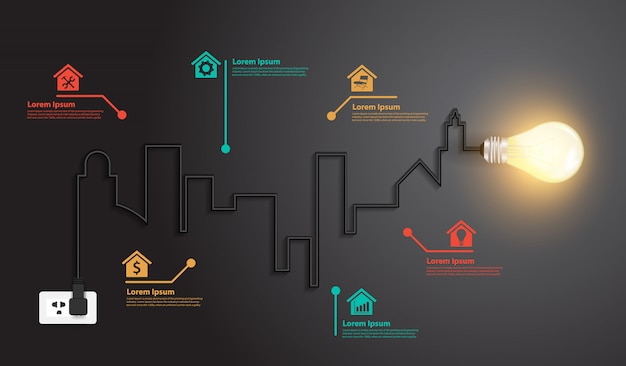 Diseño creativo de edificios e hitos de idea de bombilla de alambre