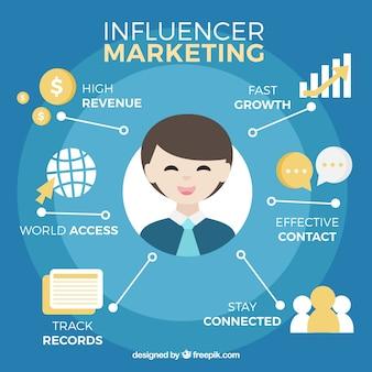 Diseño de influence marketing con mujer sonriente