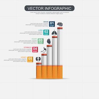Diseño de elementos de infografía de cigarrillos