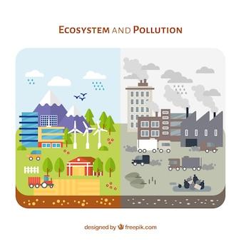Diseño flat del ecosistema y contaminación